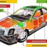 Виды шумоизоляции для автомобиля